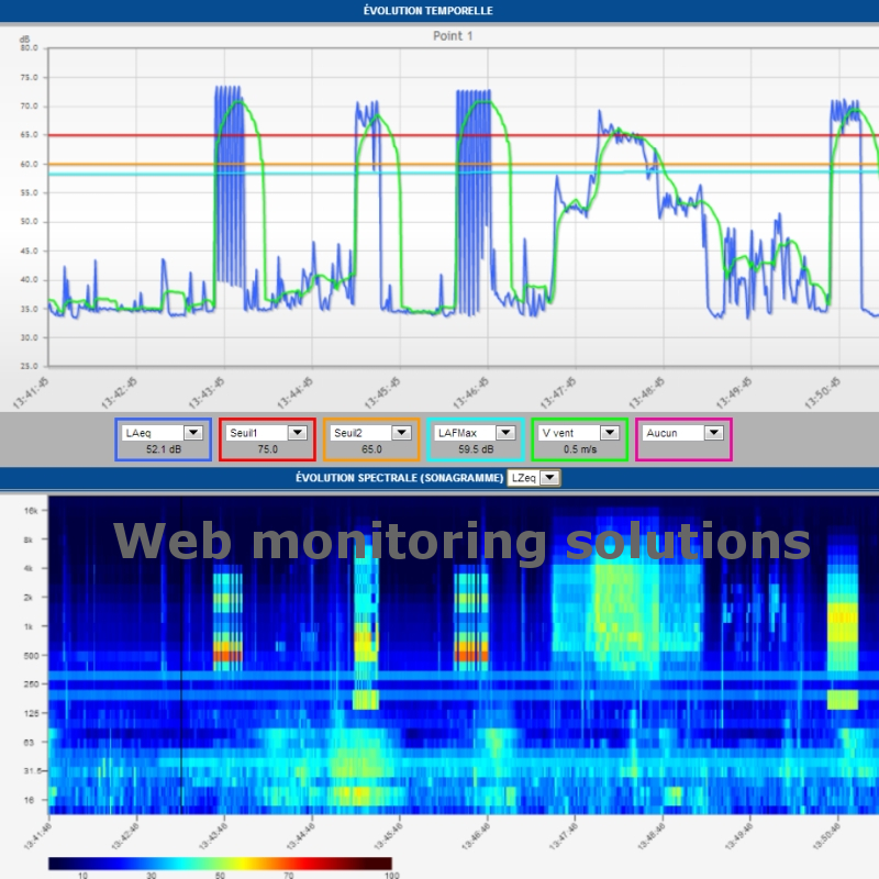Web-Monitoring_ala_1
